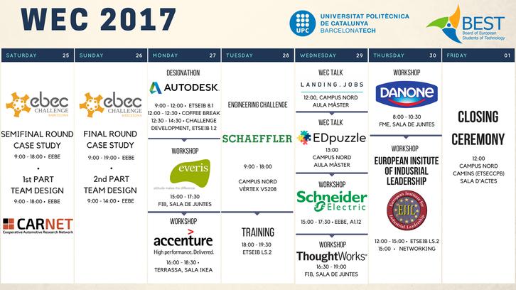 WEC 2017